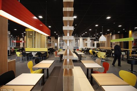 The Biggest McDonalds- temporarily. The restaurant was constructed so that it could be dismantled after the 2012 Games in London. The Moscow McDonald's regained the title afterward.