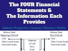 4 Financial Statements | Balance Sheet | Retained Earnings