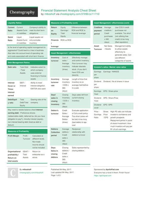 Best 25+ Financial statement analysis ideas on Pinterest - statement analysis template