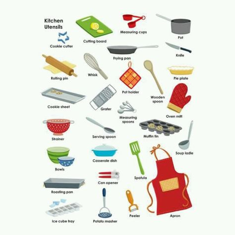 kitchen furniture names in english kitchen category