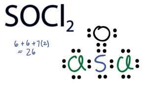 نتيجة بحث الصور عن دورق كرتون تجارب كيمياء Molecular Geometry Molecular Octet Rule