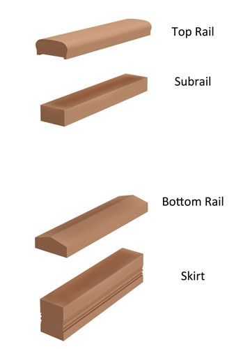Cedar Wood Porch Railing System For Robust Traditional Porches In   Installing Wood Balusters On An Angle   Stair Parts   Stair Spindles   Banister   Knee Wall   Handrails