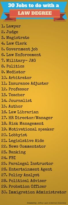 30 Things You Can Do With A Law Degree | LawGuru.com