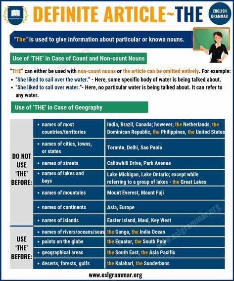 Definite Article - THE | Definition, Useful Rules & Examples - ESL Grammar