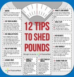12 Tips To Help Shed Pounds ~ Promoting healthy monogamous relationships and sharing the incredible business opportunity. Contact Julie Morris at www.aprimetimediva.com ~
