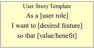 A User Story Card Is A Simple Tool For Focusing Attention On User