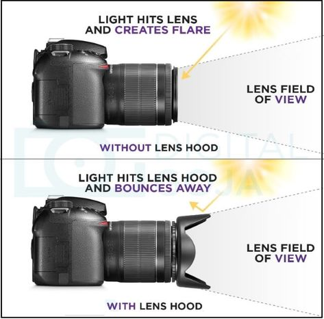 Canon Camera Lens Hood – Reduce Lens flare - Everything About Technology 2019 Photography Basics, Photography Lessons, Photography Camera, Landscape Photography, Camera Hacks, Camera Nikon, Nikon Lenses, Nikon D5100, Canon Kamera