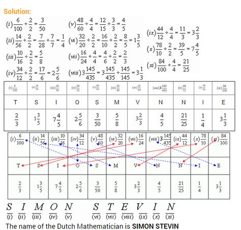 Rational Numbers Ncert Extra Questions For Class 8 Maths Rational Numbers Number Worksheets Math Worksheet