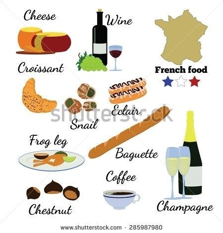 French Clipart Food France In 2020 French Clipart Clip Art Baby Clip Art