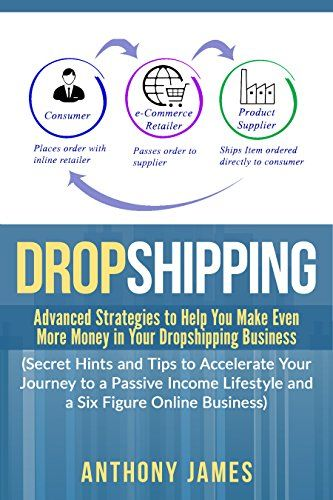 Pin by Karen Moham on Side Income | Drop shipping business