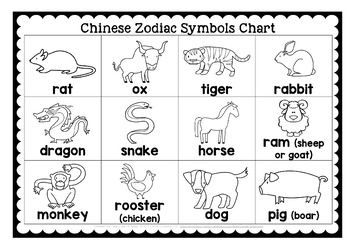 Chinese New Year 2020 Coloring Pages And Activities Year Of The