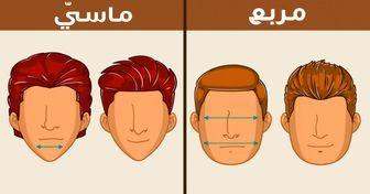 للرجال كيفية اختيار تسريحة الشعر المناسبة حسب شكل الوجه Face Shapes The Right Man Round Face Shape