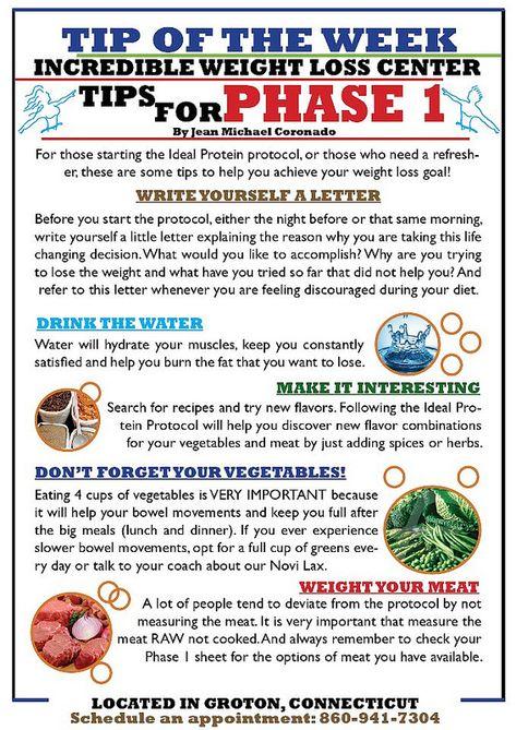 diete proteine