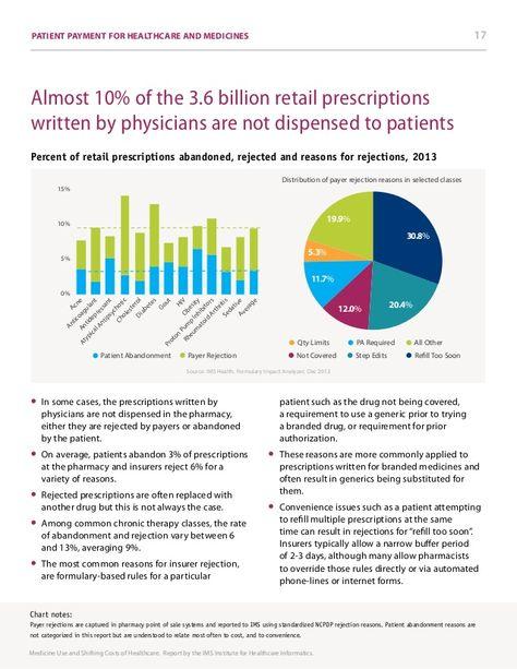 Mostofthepopulationreportsbeingingoodorbetterhealth - medicaid prior authorization form