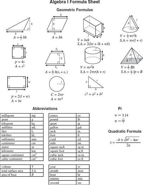 Image Result For Calculus Formulas Cheat Sheet Math Formula Sheet Math Formulas Math Geometry