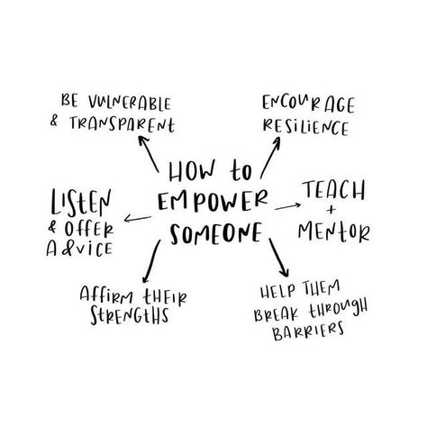 """""""how to empower someone! inspiring words, Inspirational Quotes, Quotes to live by, encouraging quotes, girl boss quotes. #entrepreneur, small business, creative entrepreneur small business owner, solopreneur, mompreneur, creatives, online busines, business quote, Motivational Quotes"""