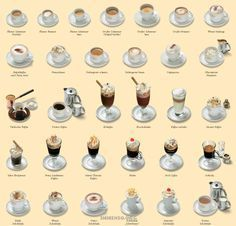 Tipi Di Caffe Coffee Guide Cafe Latte