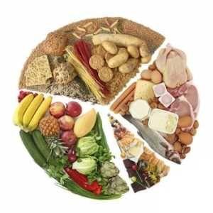 mennyi kalóriára van szükségem ha fogyni akarok étrend 4 betű