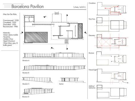 64 Barcelona Pavilion Uj Ideas Barcelona Pavilion Pavilion Barcelona