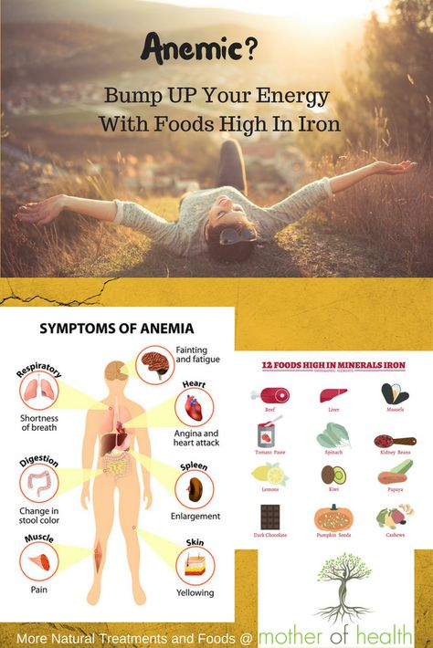 check out our blog article with more information on how to fight anemia linda s pinterest articles check and blog