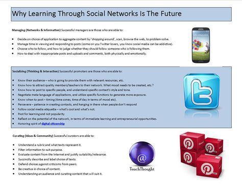3 Social Learning Verbs Critical To Learning Through Networks