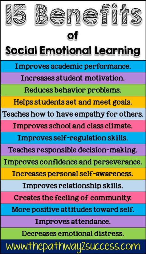 25 Ways To Integrate Social Emotional Learning Social Emotional Learning Social Emotional Learning Activities Social Emotional Skills