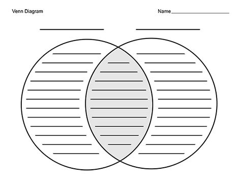 Blank Venn Diagram Template With Lines  Google Search  Library