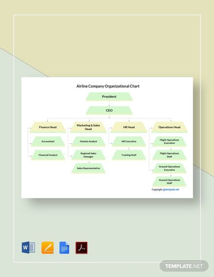 Free Company Organization Chart Template Pdf Word Doc Apple Mac Pages Google Docs In 2021 Organization Chart Organizational Chart Chart