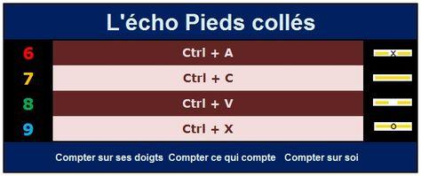 L'Echo Pieds Collés 0dd1ff74aebefa7c1d0613e3e77379aa