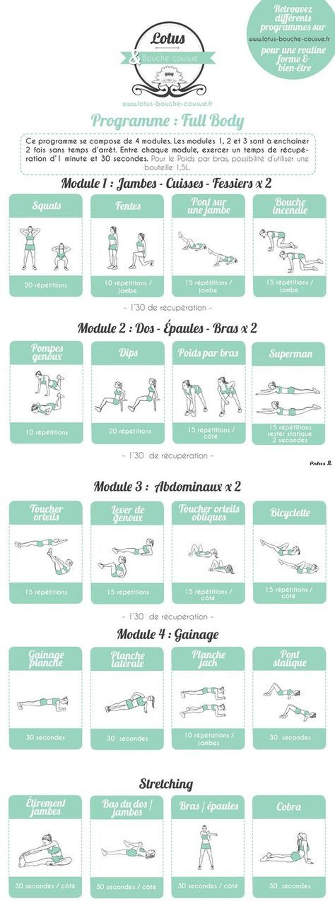 Super programme fitness « Full Body » à la maison. | Workout | Pinterest  OW62