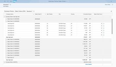 Fiori elements – List Report – Sorting, Grouping and Table Types