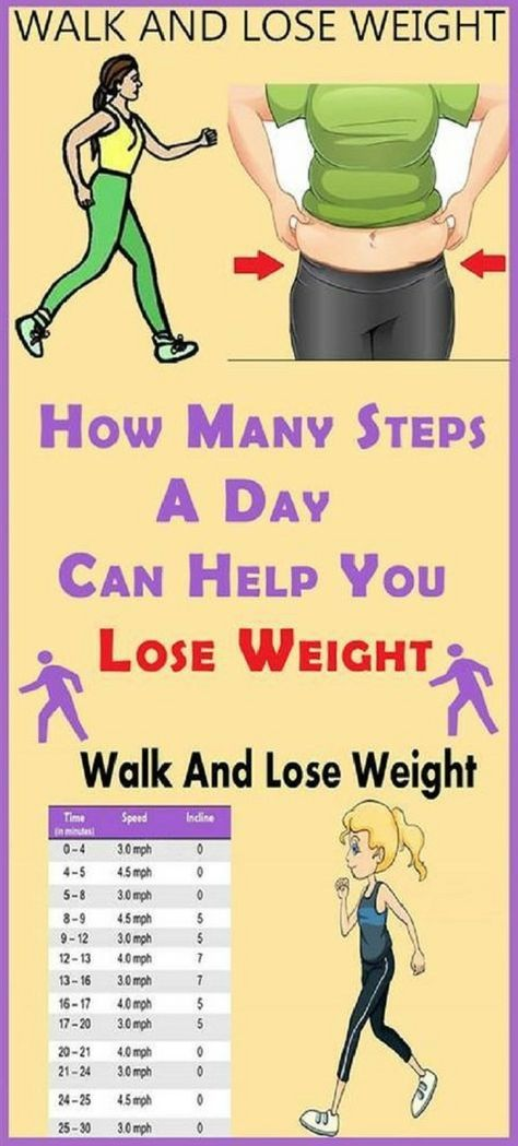 how many steps to walk to lose weight