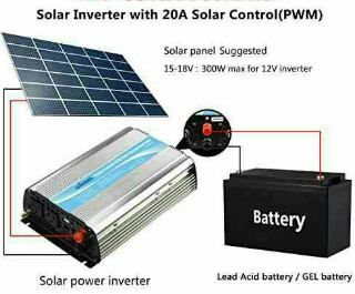 1200watt Power Inverter With 20a Solar Charge Controller By Giandel Solar Power Inverters Voltage Converter