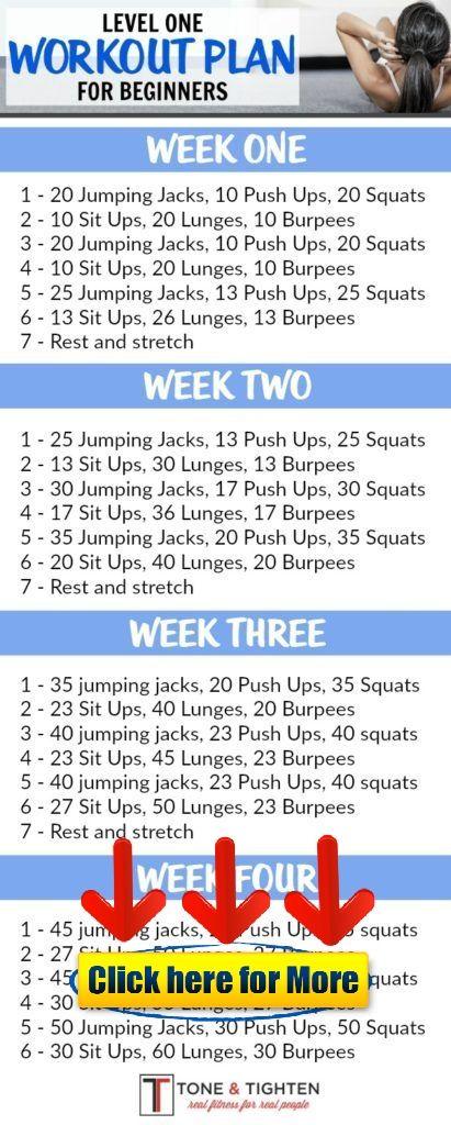 weight training diet plan beginners