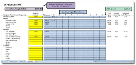 Excel Monthly Cash-Flow Budget Spreadsheet (based upon Dave ...