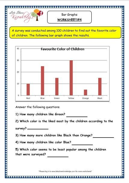 Bar Graphs Worksheets 3rd Grade Printable Worksheets Are A Valuable Classroom Tool They Not In Simple T In 2021 3rd Grade Math Worksheets Bar Graphs Math Worksheets