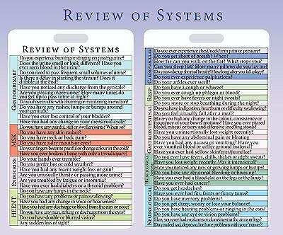 Review Of Organ Systems Lanyard Reference Card Great For Medical Students In 2020 Review Of Systems Organ System Reference Cards