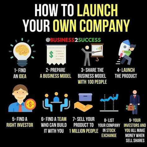 The Startup Guide for Entrepreneurs