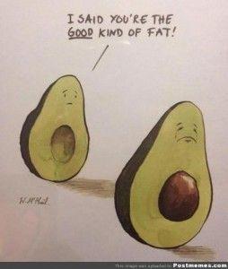 Gewichtsverlust Avocados