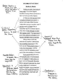 Argument Writing Lesson Grade 5 6 7 8 Argumentative Persuasive Argumental Essay