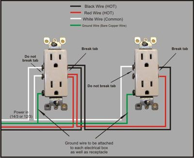 switch controls multiple receptacles electrical pinterest rh pinterest com electrical wiring residential chapter 3 electrical wiring residential 18e