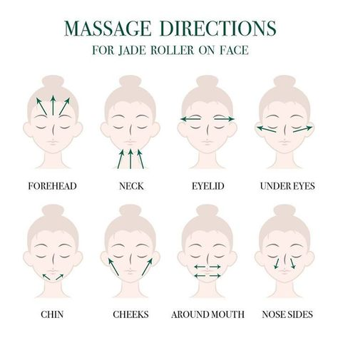 The Ancient Art of Jade Rolling is Right on Trend - ancient right rolling tr. - Hautpflege-Routine - The Ancient Art of Jade Rolling is Right on Trend – The Ancient Art of Jade Rolling is Right on Trend – – Piel Natural, Natural Skin, Natural Facial Cleanser, Beauty Care, Beauty Hacks, Diy Beauty, Face Beauty, Natural Beauty Tips, Homemade Beauty