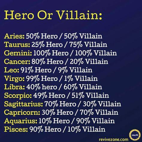"Zodiac709 on Instagram: ""For More Zodiac Fun Facts Just Follow 👇  @zodiac709  @zodiac709 @zodiac709 @zodiac709 . . . . #aries #taurus #gemini #cancer #leo #virgo…"""