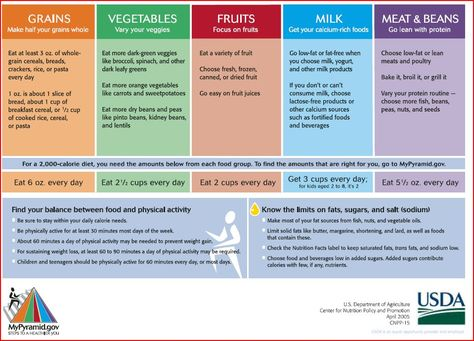 low purine foods chart: Image result for low purine food chart gout pinterest food