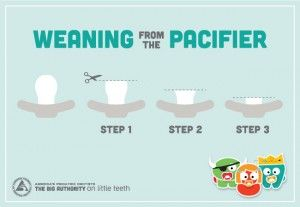 AAPD_PacifierWeaning_10.24