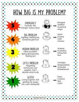 Poster visual of How Big Is My Problem, Size of the Problem, Zones of Regulation