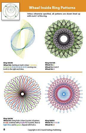 Peinture Pochoirs avec R/ègle G/éom/étrique pour Dessiner en Spirale Mandala 27 pi/èces Iraza Spirographe Dessin Enfant Spirographe Deluxe Kit