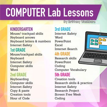 Technology Lesson Plans and Activities 1 Year Subscription Grades K