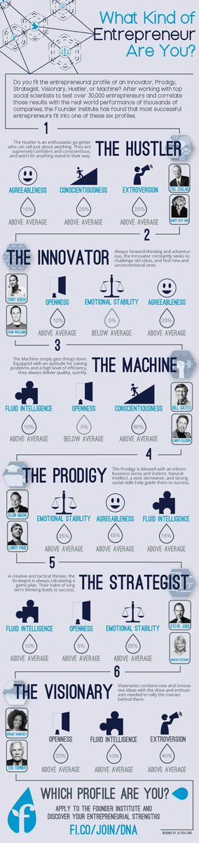 50 Technology Trends 2018 Ideas Technology Trends Infographic Infographic Marketing
