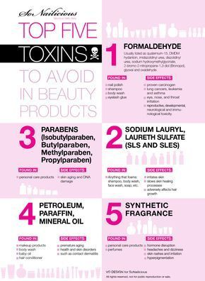 5 Worst Toxic Chemicals In Beauty Products To Avoid At All Costs Click Through For More Info Homemadeskincaref Natural Skin Care In Cosmetics Skin Care Tips